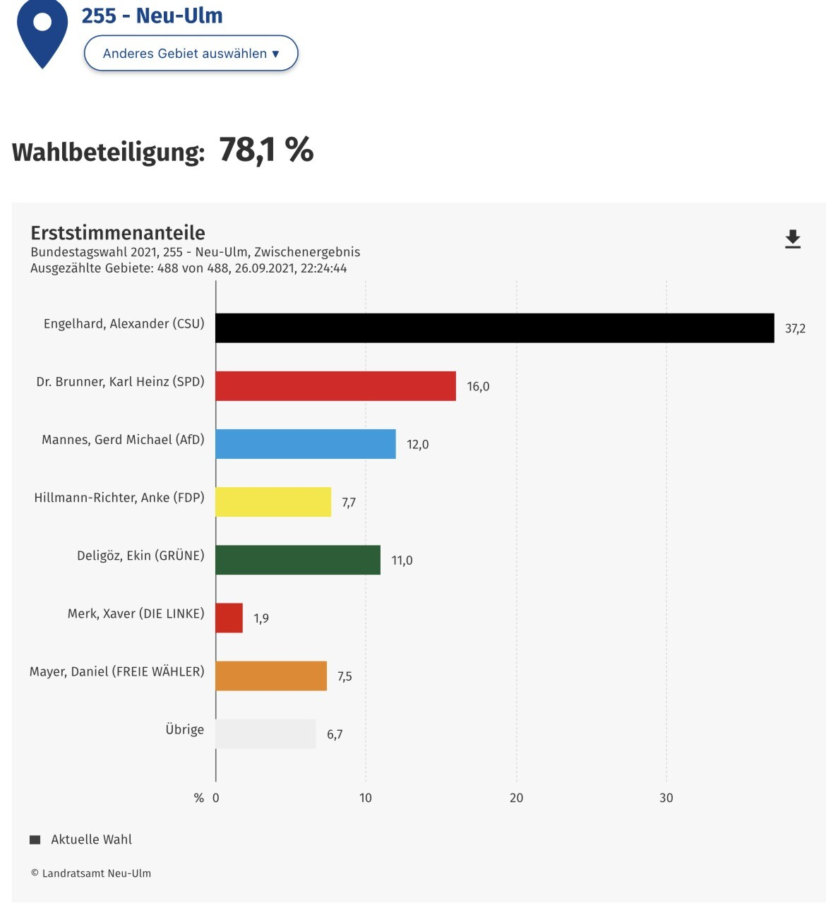 """infoleck: """"Bayerische Realitäten: Alexand…"""""""
